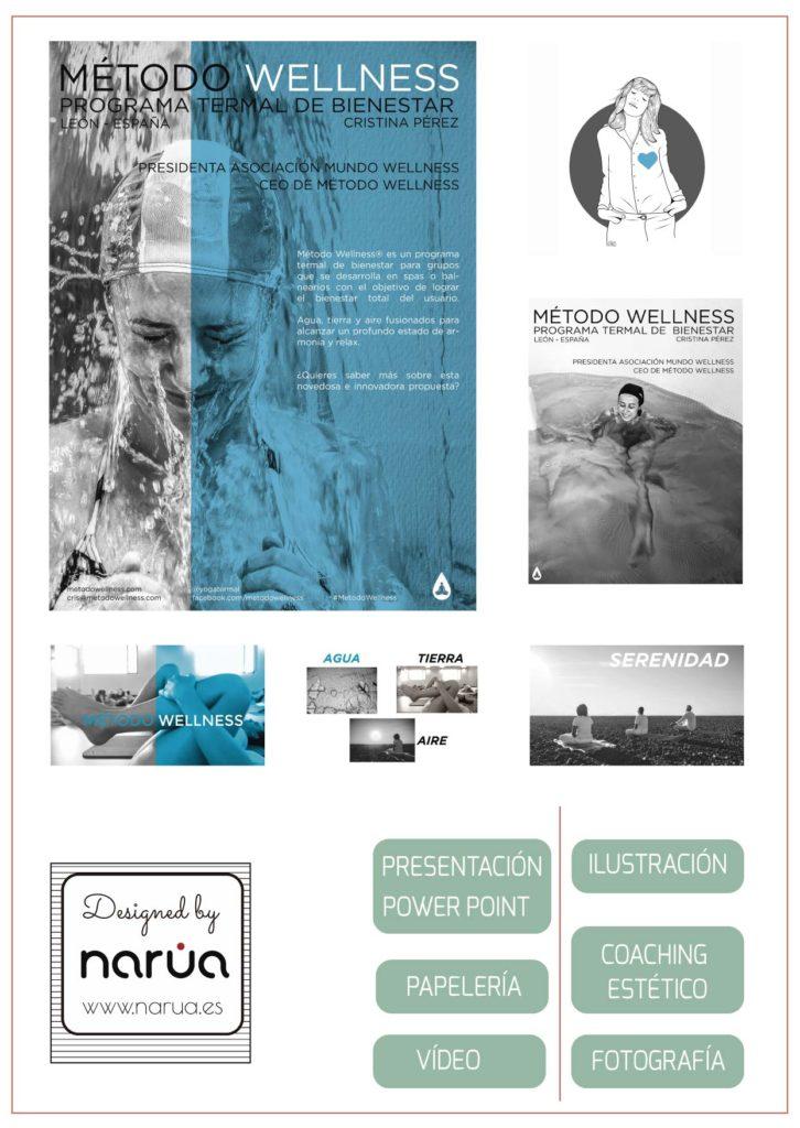 Composicion_Metodo_Wellnes_Presentacion_ilustracion_fotografia_video_narua
