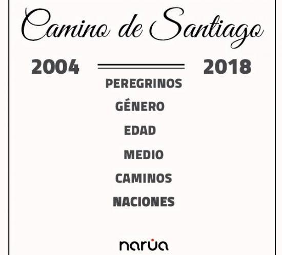NARUA_Camino_Santiago_2004_2018